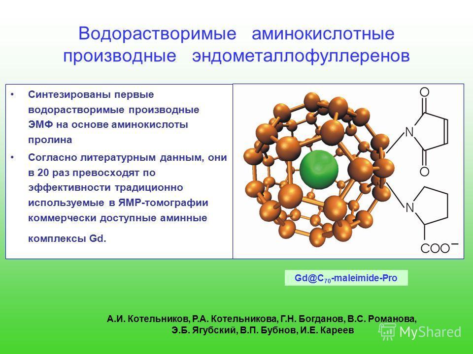 Водорастворимые аминокислотные производные эндометаллофуллеренов Синтезированы первые водорастворимые производные ЭМФ на основе аминокислоты пролина Согласно литературным данным, они в 20 раз превосходят по эффективности традиционно используемые в ЯМ