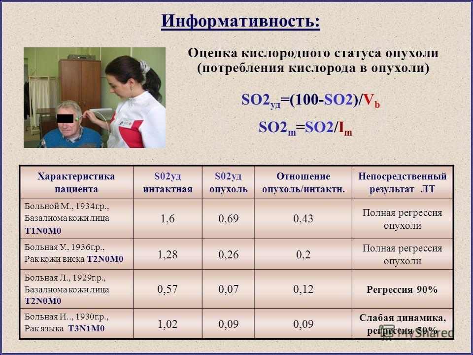 Информативность: SO2 уд =(100-SO2)/V b Оценка кислородного статуса опухоли (потребления кислорода в опухоли) SO2 m =SO2/I m Характеристика пациента S02уд интактная S02уд опухоль Отношение опухоль/интактн. Непосредственный результат ЛТ Больной М., 193