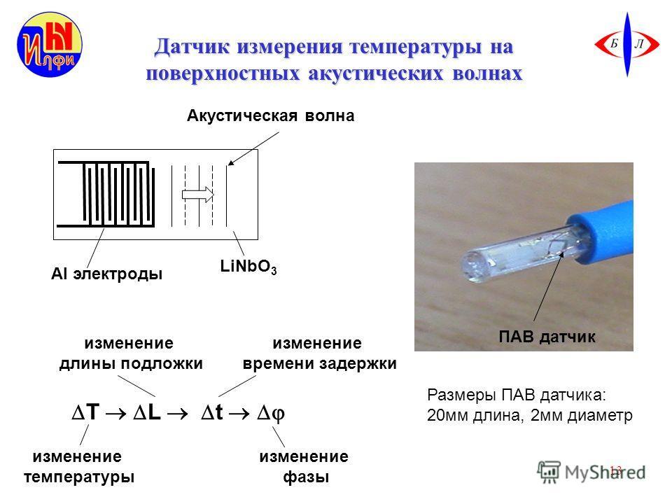 13 Датчик измерения температуры на поверхностных акустических волнах T L t изменение температуры изменение фазы LiNbO 3 Акустическая волна Al электроды изменение длины подложки изменение времени задержки ПАВ датчик Размеры ПАВ датчика: 20мм длина, 2м