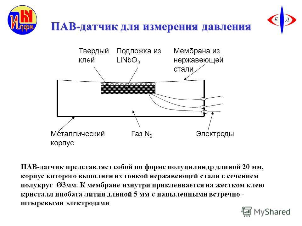 ПАВ-датчик для измерения давления Металлический корпус ЭлектродыГаз N 2 Твердый клей Подложка из LiNbO 3 Мембрана из нержавеющей стали ПАВ-датчик представляет собой по форме полуцилиндр длиной 20 мм, корпус которого выполнен из тонкой нержавеющей ста