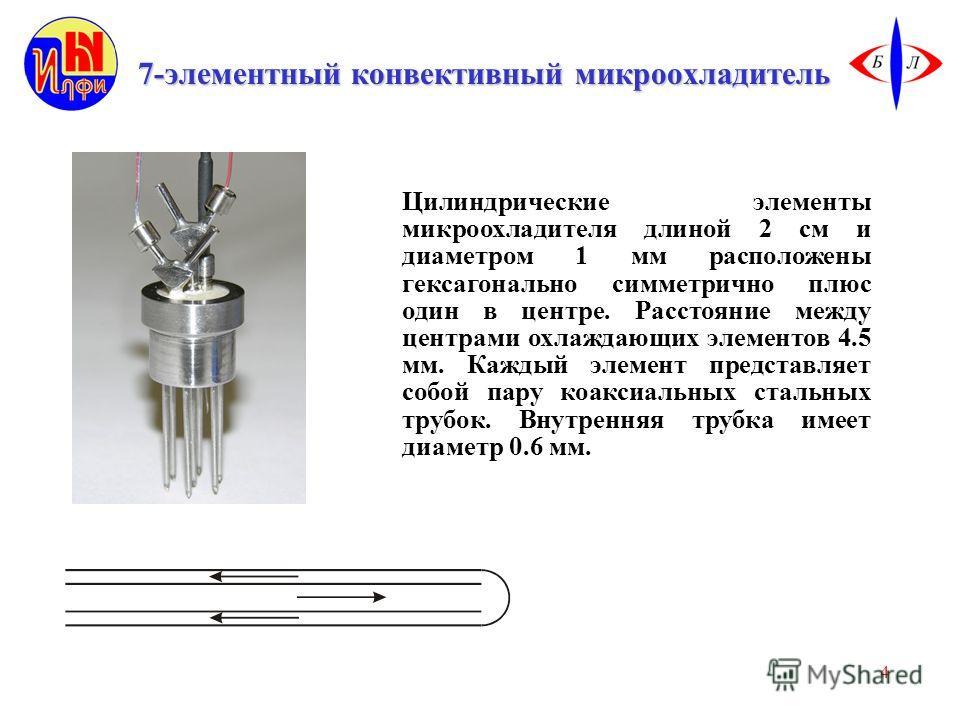 4 7-элементный конвективный микроохладитель Цилиндрические элементы микроохладителя длиной 2 см и диаметром 1 мм расположены гексагонально симметрично плюс один в центре. Расстояние между центрами охлаждающих элементов 4.5 мм. Каждый элемент представ