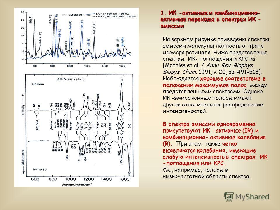 1. ИК -активные и комбинационно- активные переходы в спектрах ИК - эмиссии На верхнем рисунке приведены спектры эмиссии молекулы полностью -транс изомера ретиналя. Ниже представлены спектры ИК- поглощения и КРС из [Mathies et al. / Annu. Rev. Biophys