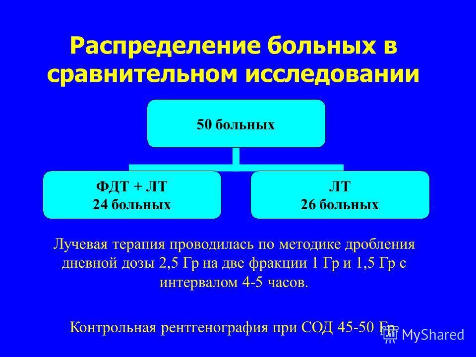 Распределение больных в сравнительном исследовании 50 больных ФДТ + ЛТ 24 больных ЛТ 26 больных Лучевая терапия проводилась по методике дробления дневной дозы 2,5 Гр на две фракции 1 Гр и 1,5 Гр с интервалом 4-5 часов. Контрольная рентгенография при