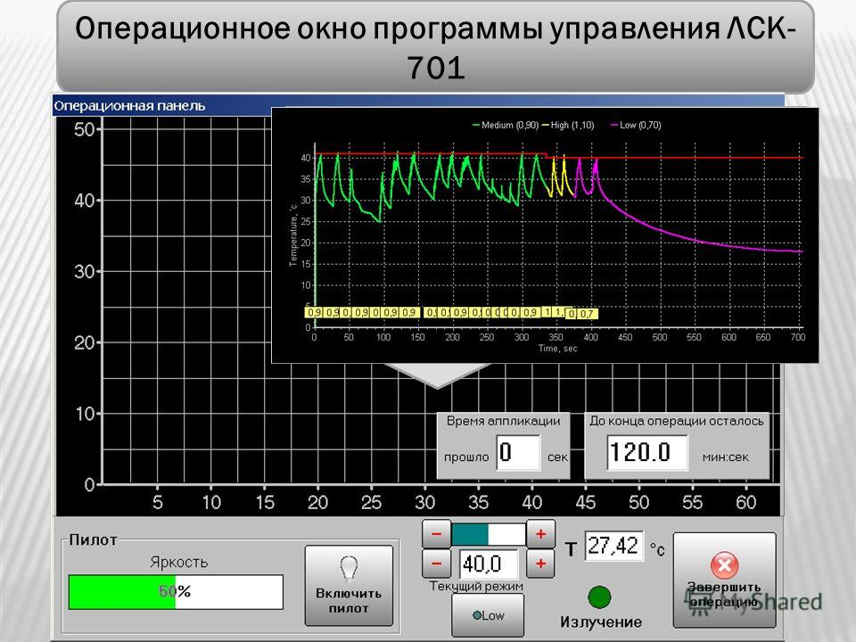 Операционное окно программы управления ЛСК- 701