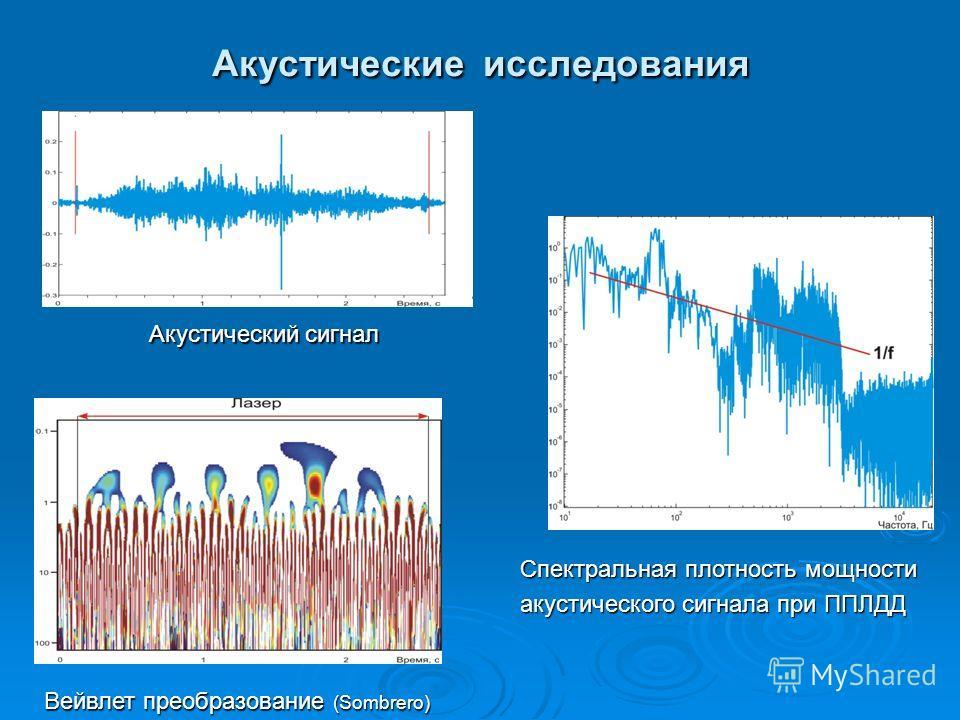 Акустические исследования Акустический сигнал Вейвлет преобразование (Sombrero) Спектральная плотность мощности акустического сигнала при ППЛДД
