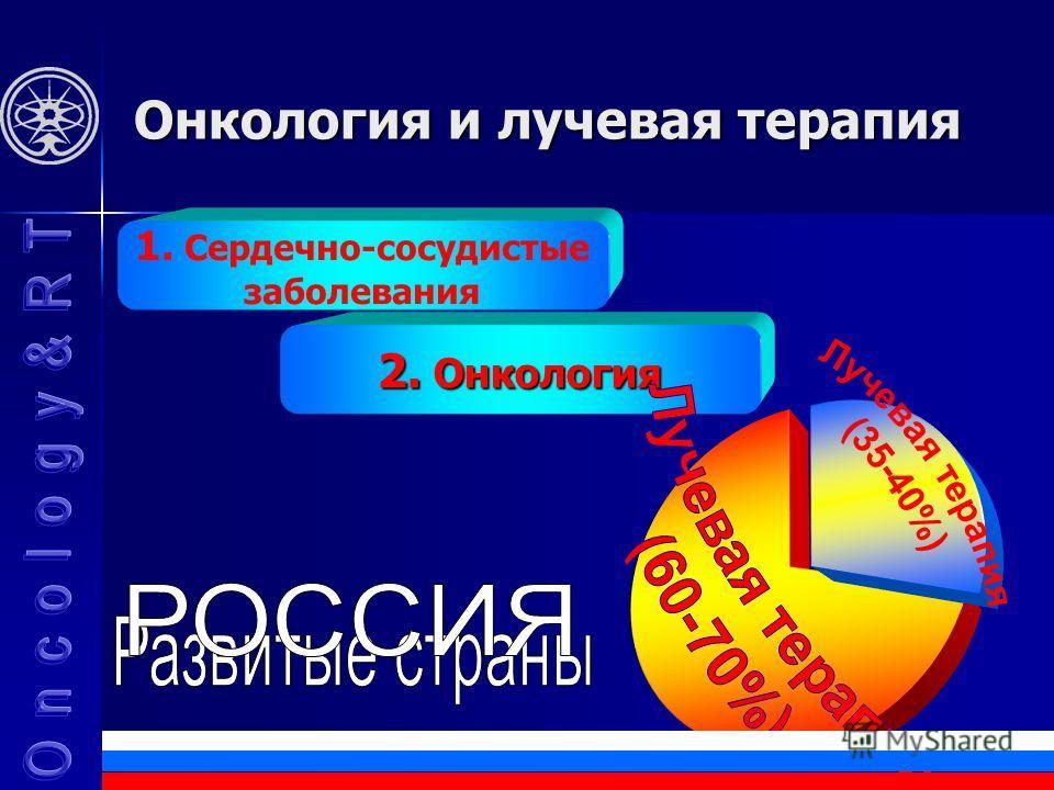 2. Онкология Онкология и лучевая терапия 1. Сердечно-сосудистые заболевания