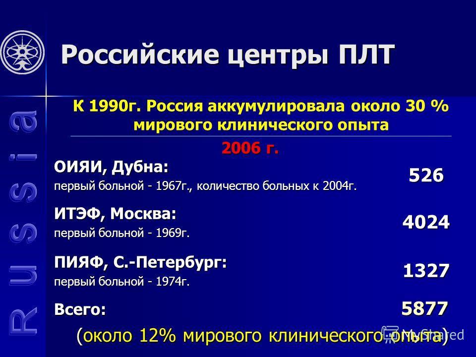 К 1990г. Россия аккумулировала около 30 % мирового клинического опыта Российские центры ПЛТ 2006 г. ОИЯИ, Дубна: первый больной - 1967г., количество больных к 2004г. 526 ИТЭФ, Москва: первый больной - 1969г. 4024 ПИЯФ, С.-Петербург: первый больной -