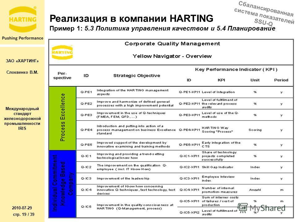 ЗАО «ХАРТИНГ» Слоквенко В.М. Международный стандарт железнодорожной промышленности IRIS 2010-07-29 стр. 19 / 39 Реализация в компании HARTING Пример 1: 5.3 Политика управления качеством и 5.4 Планирование Сбалансированная система показателей SSU-Q