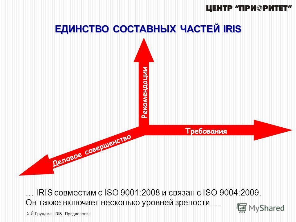 ЕДИНСТВО СОСТАВНЫХ ЧАСТЕЙ IRIS … IRIS совместим с ISO 9001:2008 и связан с ISO 9004:2009. Он также включает несколько уровней зрелости…. Х-Й Грундман IRIS. Предисловие Требования Рекомендации Деловое совершенство