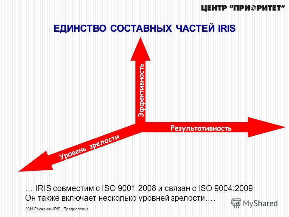 ЕДИНСТВО СОСТАВНЫХ ЧАСТЕЙ IRIS … IRIS совместим с ISO 9001:2008 и связан с ISO 9004:2009. Он также включает несколько уровней зрелости…. Х-Й Грундман IRIS. Предисловие Результативность Эффективность Уровень зрелости