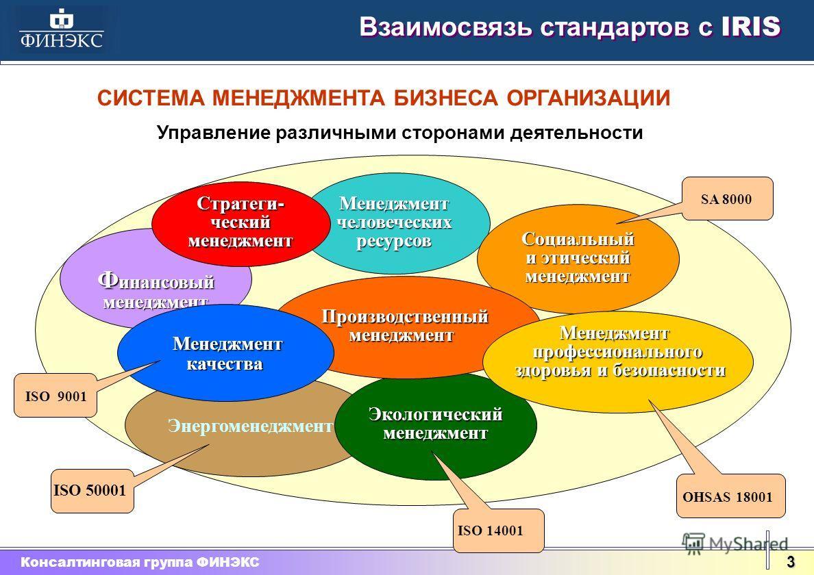 Консалтинговая группа ФИНЭКС 3 Взаимосвязь стандартов с IRIS Энергоменеджмент Ф инансовый менеджмент Ф инансовый менеджмент Экологическийменеджмент СИСТЕМА МЕНЕДЖМЕНТА БИЗНЕСА ОРГАНИЗАЦИИ Управление различными сторонами деятельности ISO 14001 Менеджм