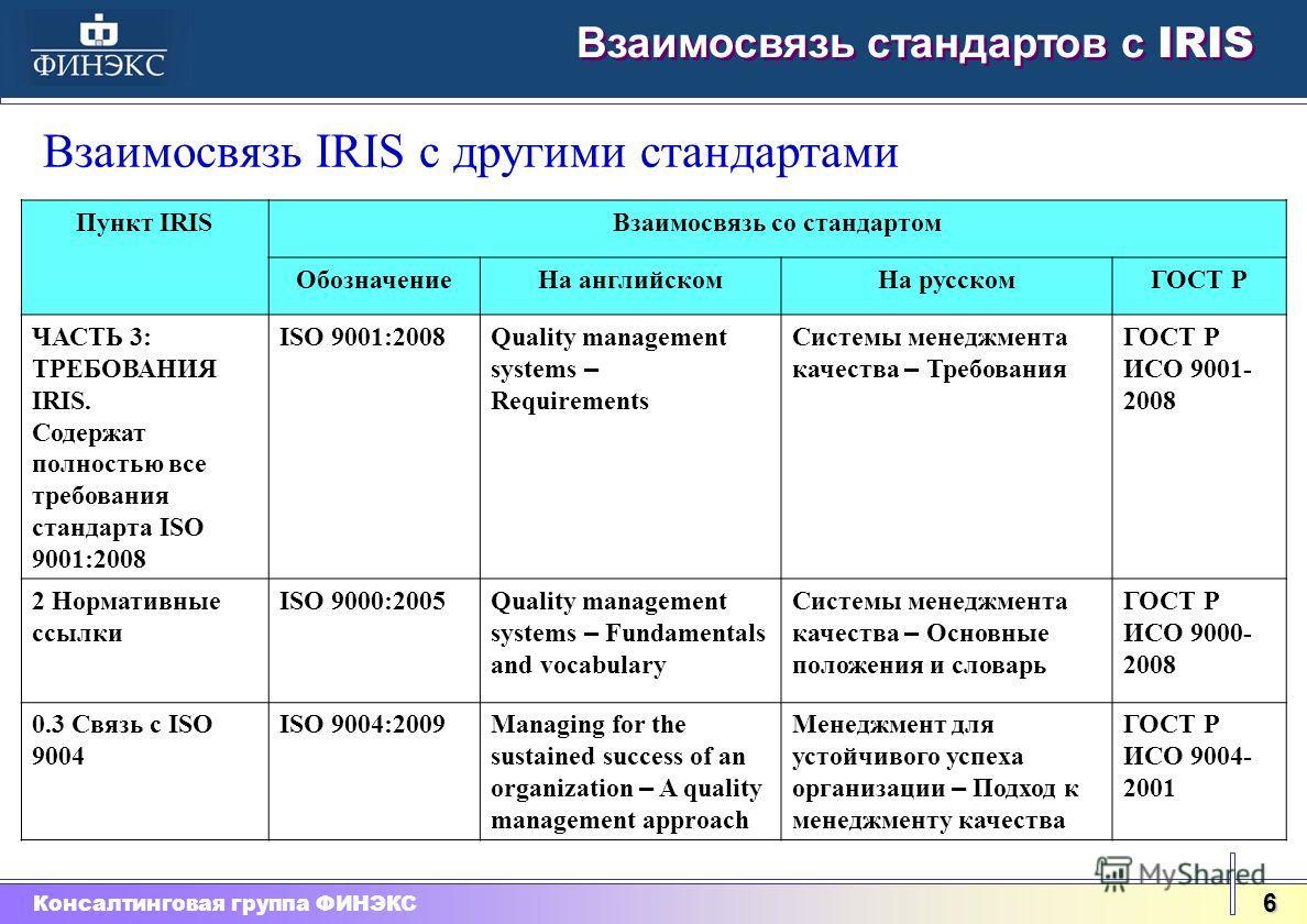 Консалтинговая группа ФИНЭКС 6 Взаимосвязь стандартов с IRIS Взаимосвязь IRIS с другими стандартами Пункт IRISВзаимосвязь со стандартом ОбозначениеНа английскомНа русскомГОСТ Р ЧАСТЬ 3: ТРЕБОВАНИЯ IRIS. Содержат полностью все требования стандарта ISO