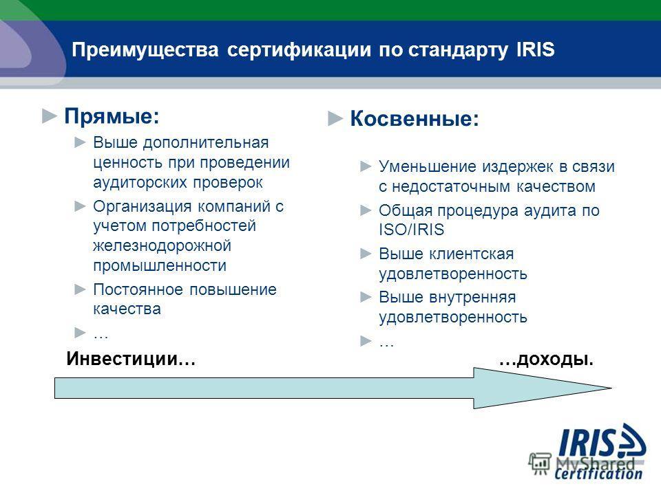 Преимущества сертификации по стандарту IRIS Прямые: Выше дополнительная ценность при проведении аудиторских проверок Организация компаний с учетом потребностей железнодорожной промышленности Постоянное повышение качества … Косвенные: Уменьшение издер