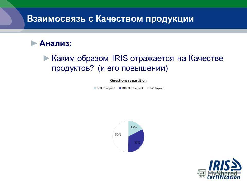 Анализ: Каким образом IRIS отражается на Качестве продуктов? (и его повышении) Взаимосвязь с Качеством продукции