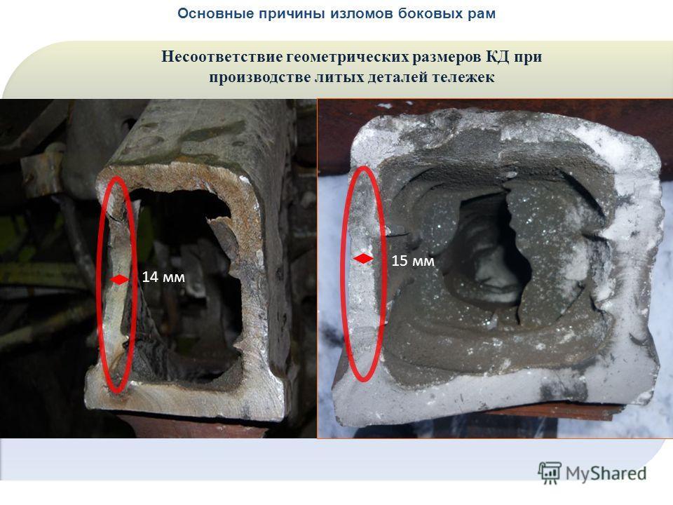 Основные причины изломов боковых рам Несоответствие геометрических размеров КД при производстве литых деталей тележек 14 мм 15 мм