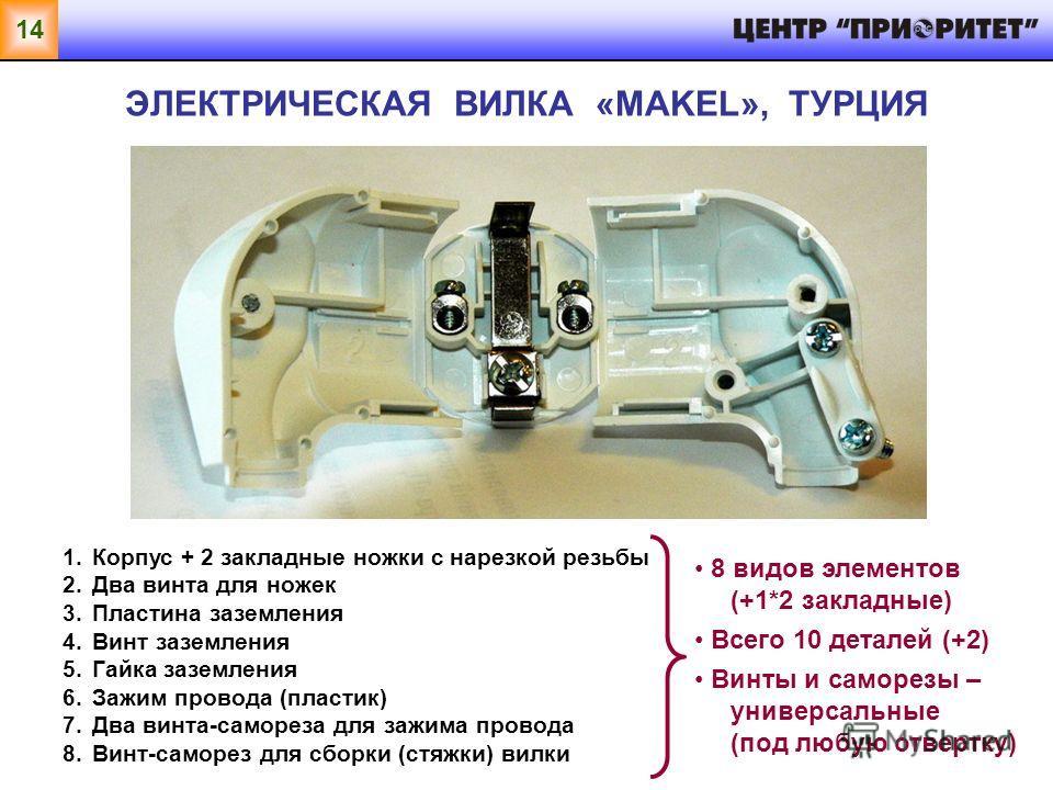 14 ЭЛЕКТРИЧЕСКАЯ ВИЛКА «MAKEL», ТУРЦИЯ 1.Корпус + 2 закладные ножки с нарезкой резьбы 2.Два винта для ножек 3.Пластина заземления 4.Винт заземления 5.Гайка заземления 6.Зажим провода (пластик) 7.Два винта-самореза для зажима провода 8.Винт-саморез дл