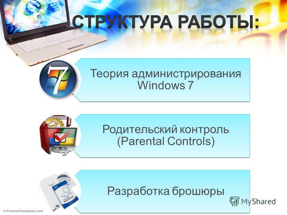 Теория администрирования Windows 7 Родительский контроль (Parental Controls) Разработка брошюры