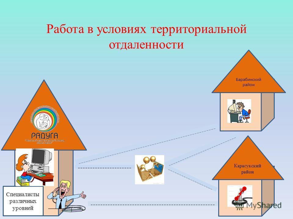 Работа в условиях территориальной отдаленности Барабинский район Карасукский район Специалисты различных уровней _ _ _ _ _ _ _ _ _ _ _ _ _ _ _ _ _ _ _ _ _ _ _ _ _ _ _ _ _ _ _ _ _ _ _ _ _ _ _ _ _ _ _ _ _ _ _ _ _ _ _ _ _ _ _ _ _ _ _ _ _ _ _ _ _ _ _ _ _