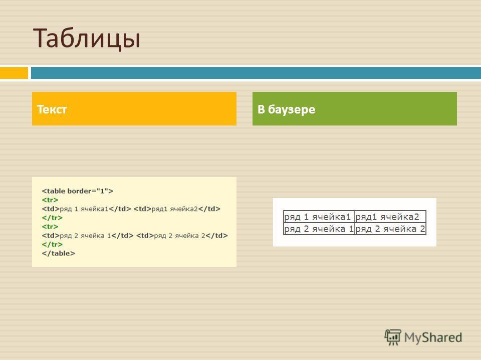 Таблицы ТекстВ баузере