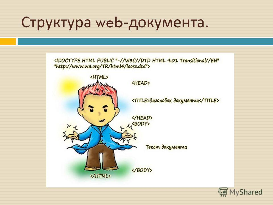 Структура web- документа.