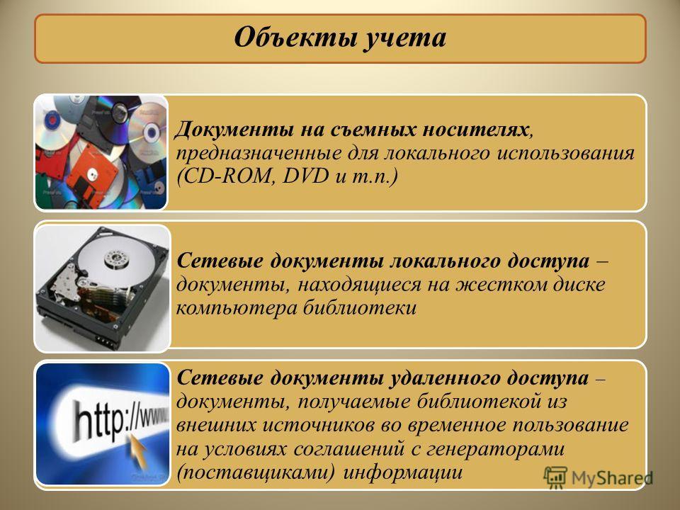 Документы на съемных носителях, предназначенные для локального использования (CD-ROM, DVD и т.п.) Сетевые документы локального доступа – документы, находящиеся на жестком диске компьютера библиотеки Сетевые документы удаленного доступа – документы, п