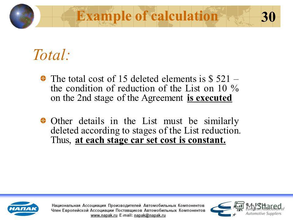 Национальная Ассоциация Производителей Автомобильных Компонентов Член Европейской Ассоциации Поставщиков Автомобильных Компонентов www.napak.ru E-mail: napak@napak.ru Example of calculation Total: The total cost of 15 deleted elements is $ 521 – the