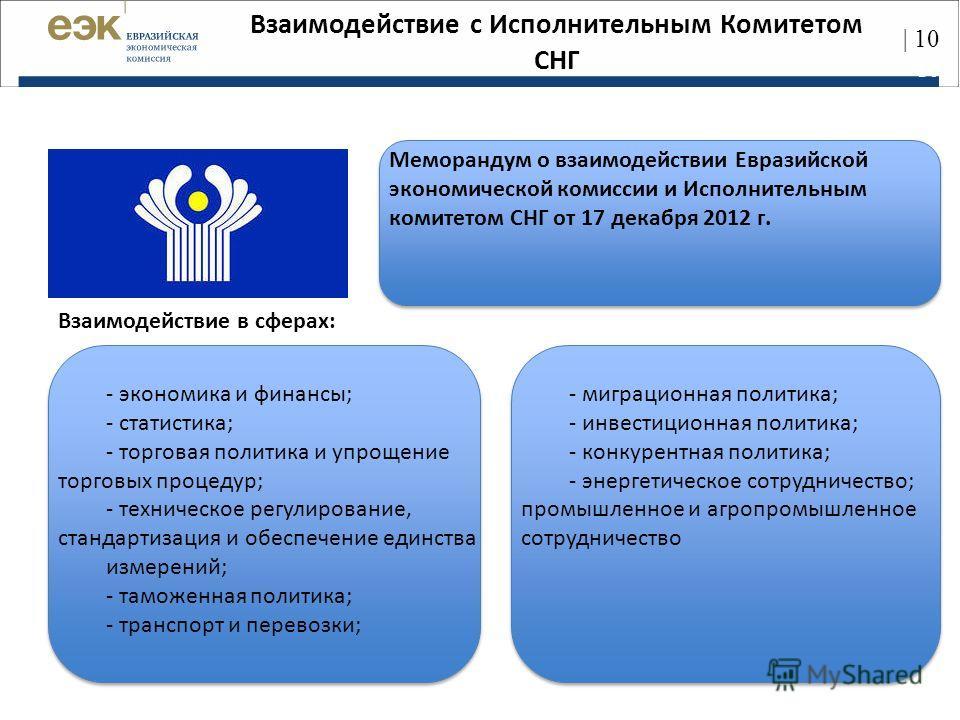 Меморандум о взаимодействии Евразийской экономической комиссии и Исполнительным комитетом СНГ от 17 декабря 2012 г. - экономика и финансы; - статистика; - торговая политика и упрощение торговых процедур; - техническое регулирование, стандартизация и