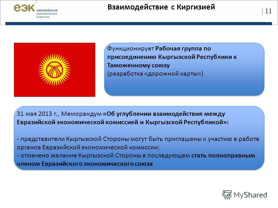 31 мая 2013 г., Меморандум «Об углублении взаимодействия между Евразийской экономической комиссией и Кыргызской Республикой»: - представители Кыргызской Стороны могут быть приглашены к участию в работе органов Евразийской экономической комиссии; - от