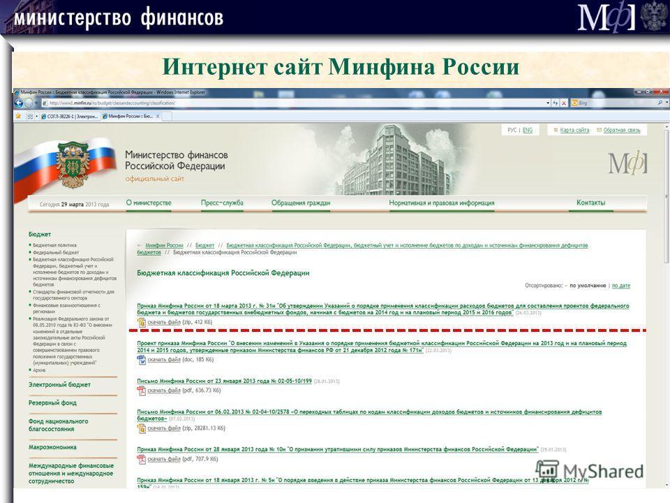 Интернет сайт Минфина России