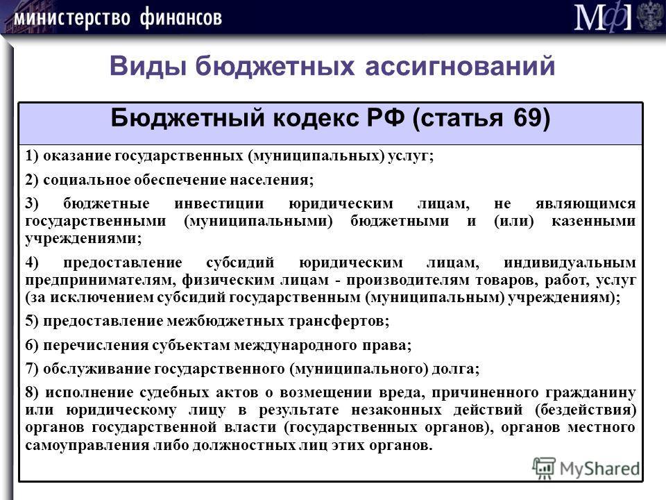 Виды бюджетных ассигнований Бюджетный кодекс РФ (статья 69) 1) оказание государственных (муниципальных) услуг; 2) социальное обеспечение населения; 3) бюджетные инвестиции юридическим лицам, не являющимся государственными (муниципальными) бюджетными