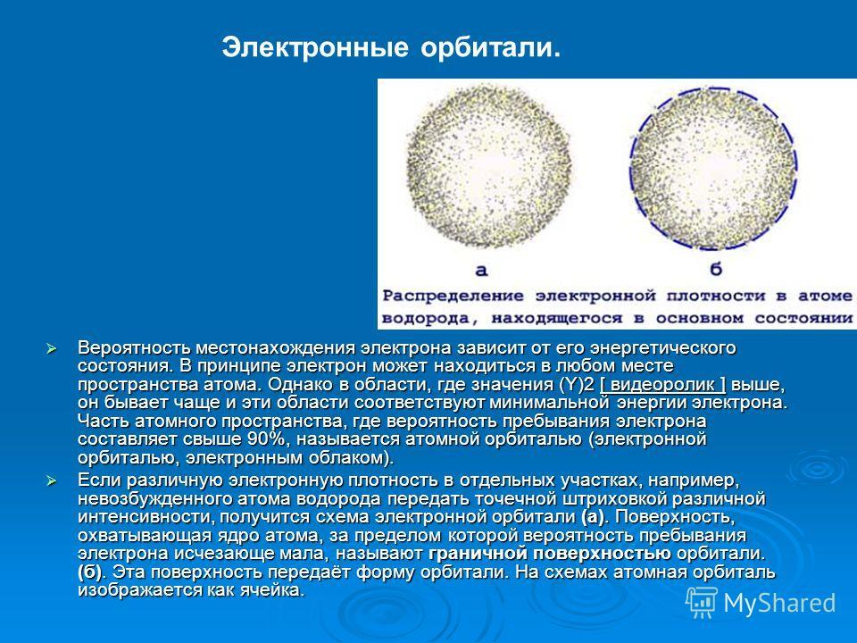 Вероятность местонахождения электрона зависит от его энергетического состояния. В принципе электрон может находиться в любом месте пространства атома. Однако в области, где значения (Y)2 [ видеоролик ] выше, он бывает чаще и эти области соответствуют