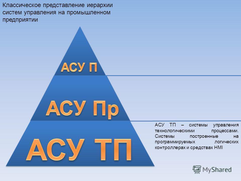 Классическое представление иерархии систем управления на промышленном предприятии АСУ ТП – системы управления технологическими процессами. Системы построенные на программируемых логических контроллерах и средствах HMI