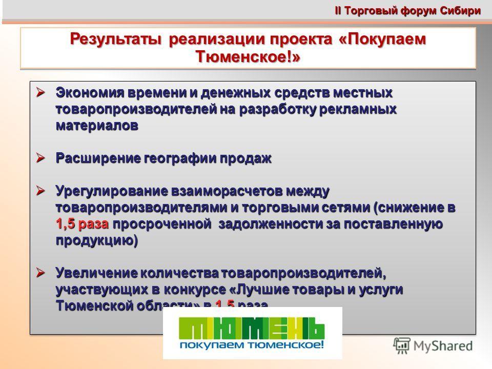 II Торговый форум Сибири Результаты реализации проекта «Покупаем Тюменское!» Экономия времени и денежных средств местных товаропроизводителей на разработку рекламных материалов Экономия времени и денежных средств местных товаропроизводителей на разра