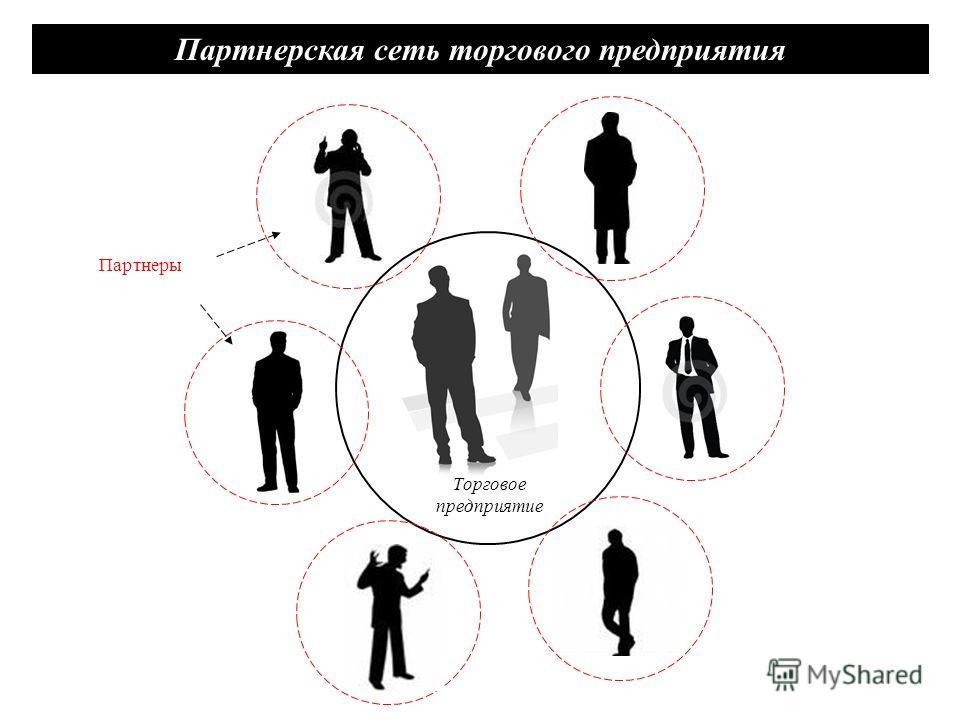 Партнерская сеть торгового предприятия Торговое предприятие Партнеры