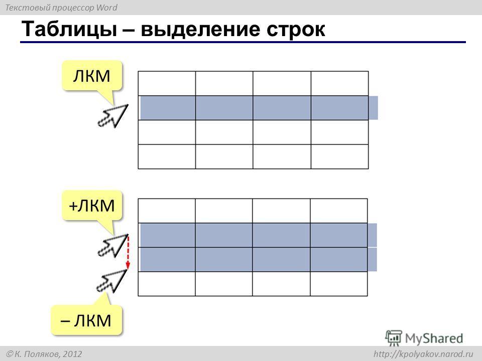 Текстовый процессор Word К. Поляков, 2012 http://kpolyakov.narod.ru Таблицы – выделение строк ЛКМ +ЛКМ – ЛКМ