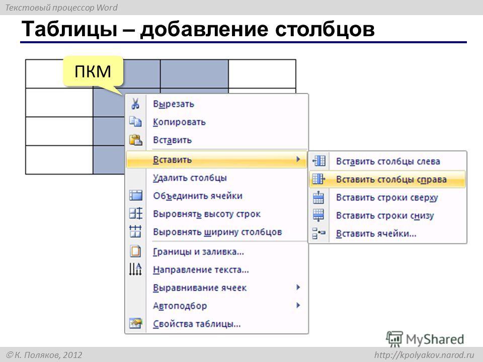 Текстовый процессор Word К. Поляков, 2012 http://kpolyakov.narod.ru Таблицы – добавление столбцов ПКМ