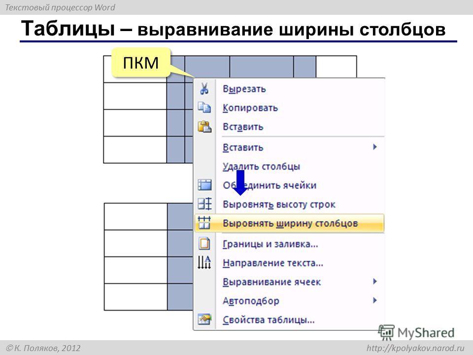 Текстовый процессор Word К. Поляков, 2012 http://kpolyakov.narod.ru Таблицы – выравнивание ширины столбцов ПКМ