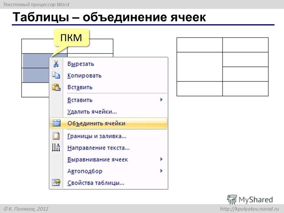 Текстовый процессор Word К. Поляков, 2012 http://kpolyakov.narod.ru Таблицы – объединение ячеек ПКМ