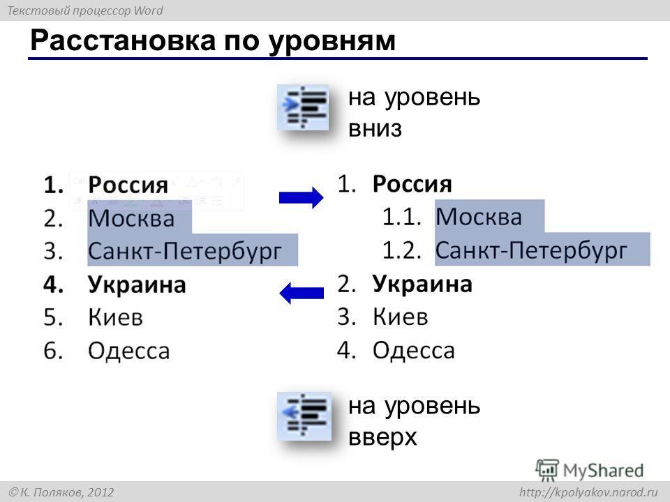 Текстовый процессор Word К. Поляков, 2012 http://kpolyakov.narod.ru Расстановка по уровням на уровень вниз на уровень вверх