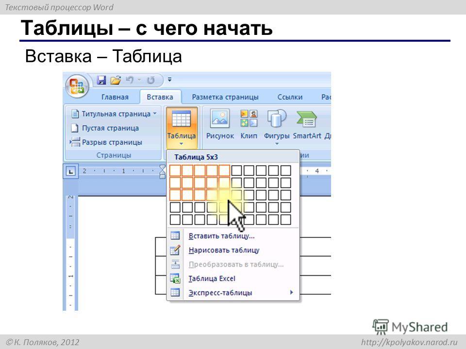 Текстовый процессор Word К. Поляков, 2012 http://kpolyakov.narod.ru Таблицы – с чего начать Вставка – Таблица