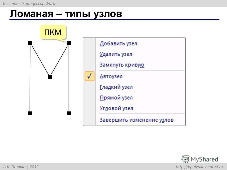 Текстовый процессор Word К. Поляков, 2012 http://kpolyakov.narod.ru Ломаная – типы узлов ПКМ