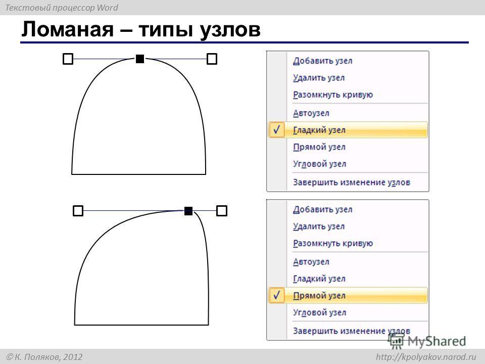 Текстовый процессор Word К. Поляков, 2012 http://kpolyakov.narod.ru Ломаная – типы узлов