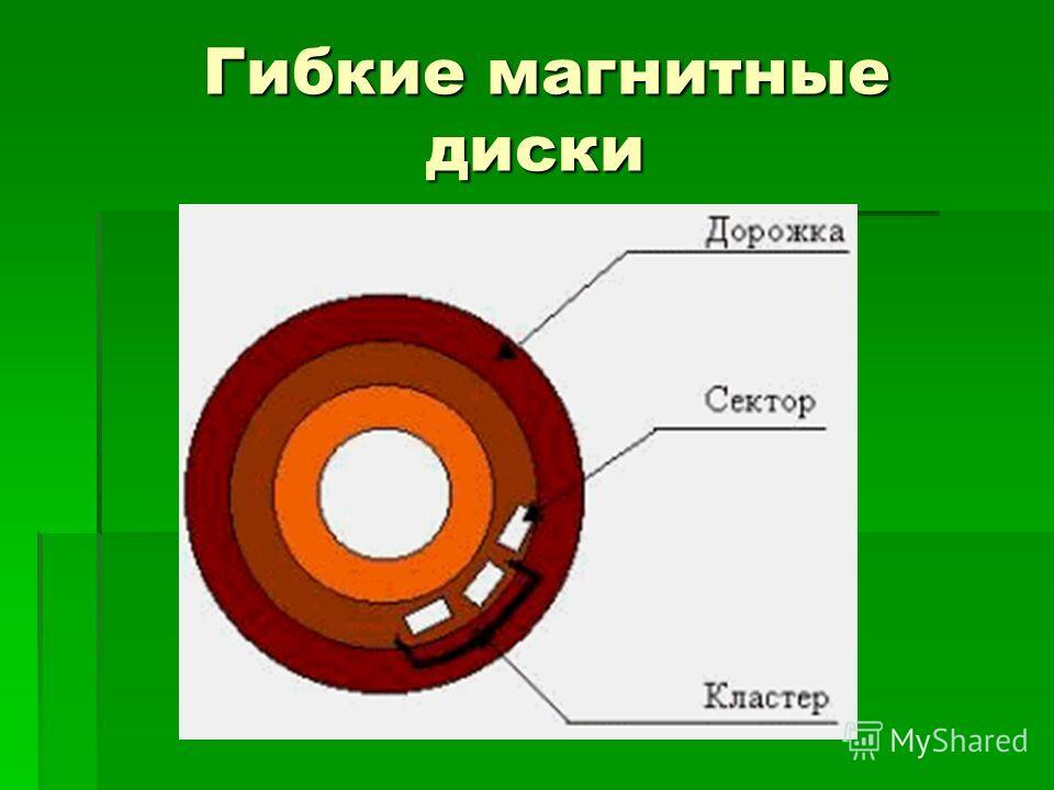 Гибкие магнитные диски Гибкие магнитные диски
