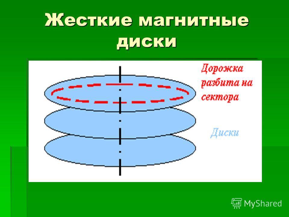 Жесткие магнитные диски