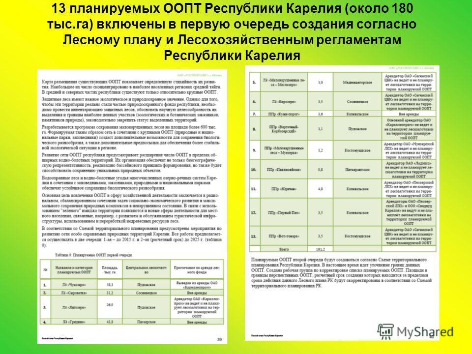 13 планируемых ООПТ Республики Карелия (около 180 тыс.га) включены в первую очередь создания согласно Лесному плану и Лесохозяйственным регламентам Республики Карелия