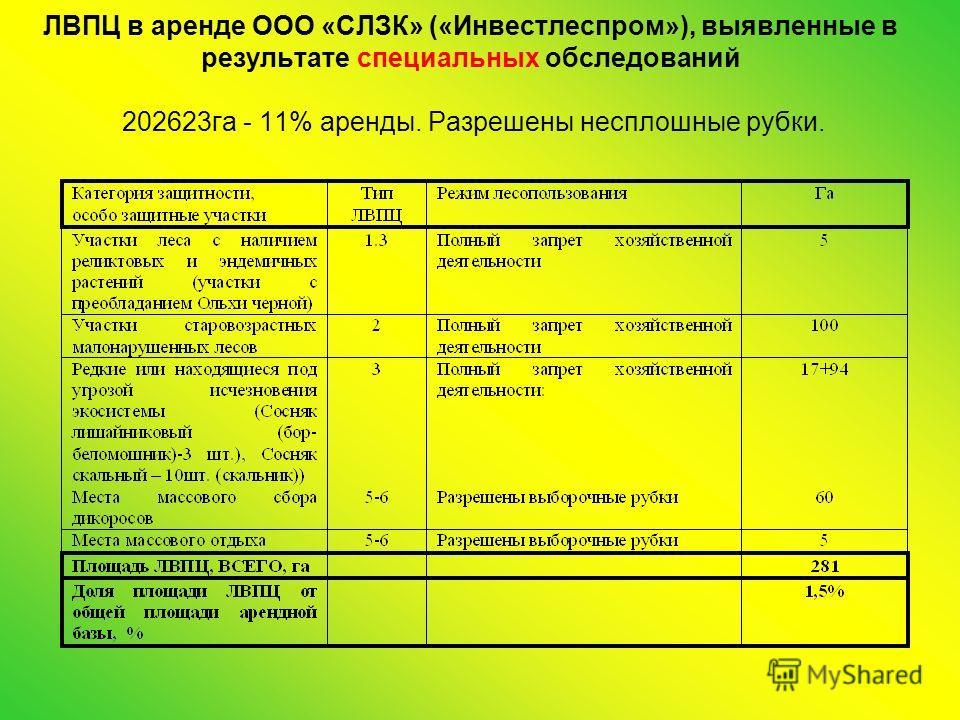 ЛВПЦ в аренде ООО «СЛЗК» («Инвестлеспром»), выявленные в результате специальных обследований 202623га - 11% аренды. Разрешены несплошные рубки.