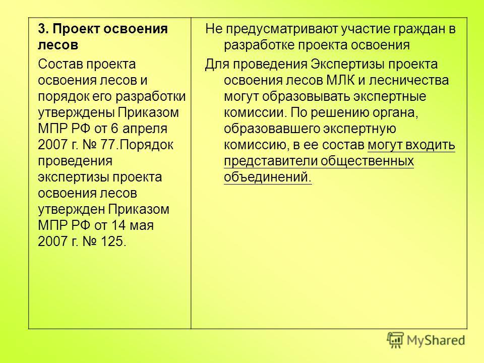 3. Проект освоения лесов Состав проекта освоения лесов и порядок его разработки утверждены Приказом МПР РФ от 6 апреля 2007 г. 77.Порядок проведения экспертизы проекта освоения лесов утвержден Приказом МПР РФ от 14 мая 2007 г. 125. Не предусматривают