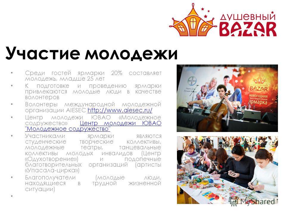 Участие молодежи Среди гостей ярмарки 20% составляет молодежь, младше 25 лет К подготовке и проведению ярмарки привлекаются молодые люди в качестве волонтеров Волонтеры международной молодежной организации AIESEC http://www.aiesec.ru/http://www.aiese