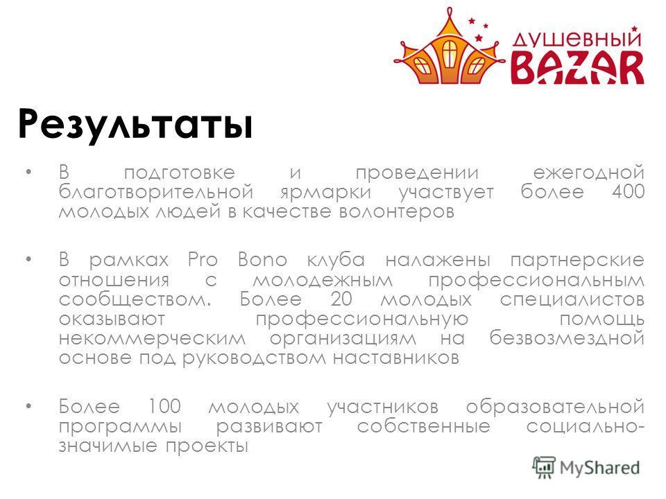 Результаты В подготовке и проведении ежегодной благотворительной ярмарки участвует более 400 молодых людей в качестве волонтеров В рамках Pro Bono клуба налажены партнерские отношения с молодежным профессиональным сообществом. Более 20 молодых специа
