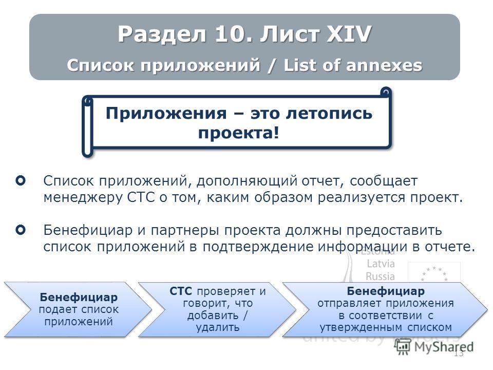 Список приложений, дополняющий отчет, сообщает менеджеру СТС о том, каким образом реализуется проект. Бенефициар и партнеры проекта должны предоставить список приложений в подтверждение информации в отчете. 13 Раздел 10. Лист XIV Список приложений /